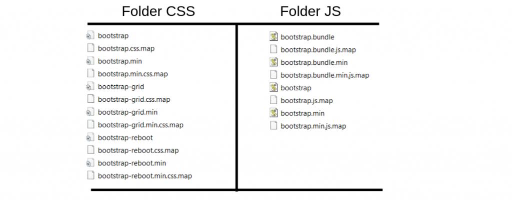 daftar file yang terdapat pada folder css dan js