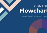 banner flowchart perulangan