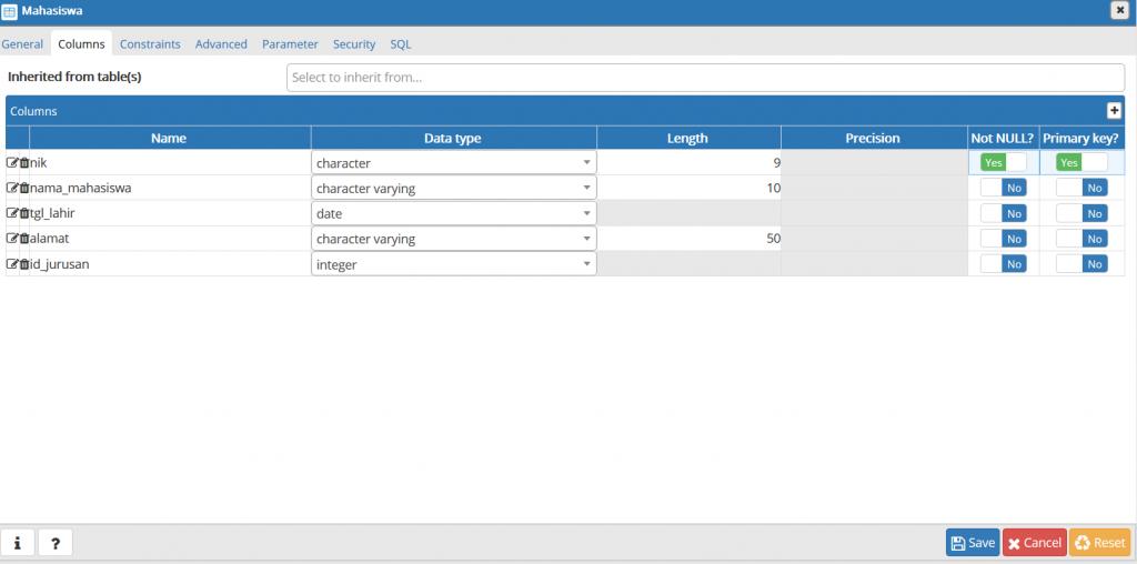 Mengatur struktur tabel di postgreSQL