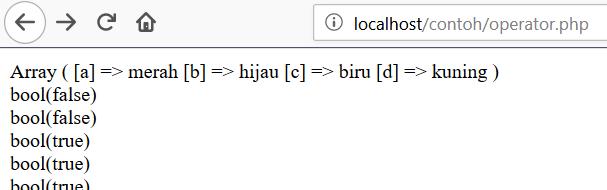 Operator Di Dalam Php Jenis Jenis Operator Kelas Programmer
