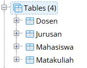 Berhasil membuat tabel