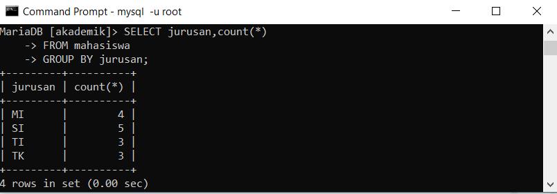 klausa group by dengan fungsi count