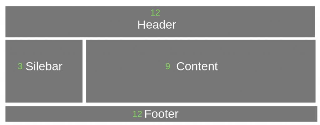 ilustrasi layout sederhana