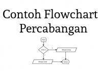 contoh flowchart percabangan