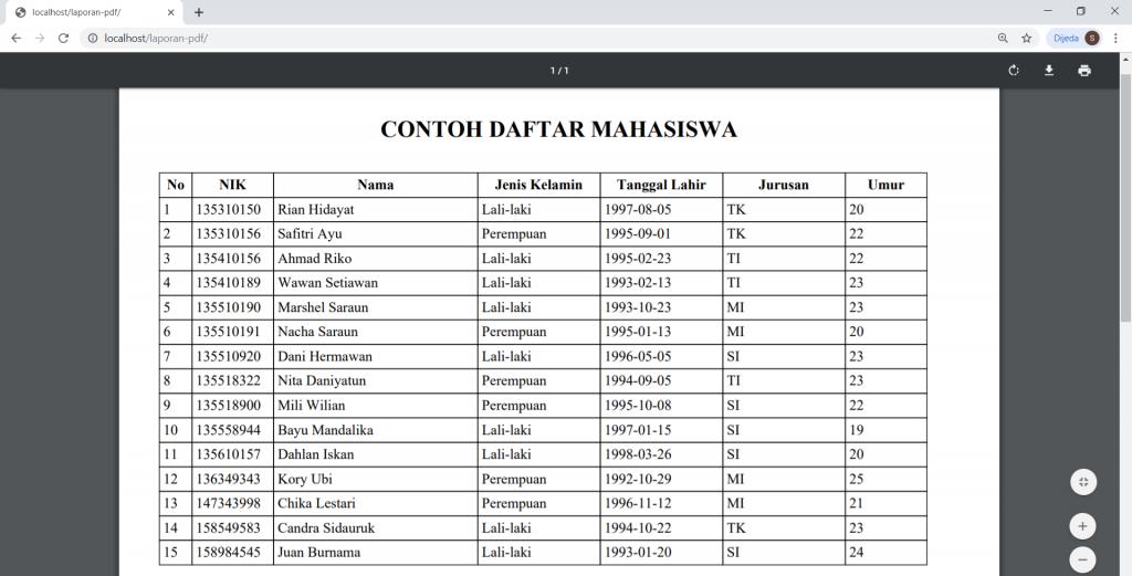 hasil laporan pdf dengan php