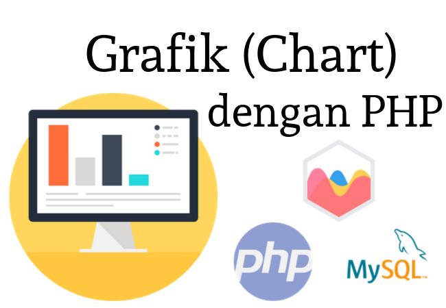 membuat grafik dengan php dengan chart.js