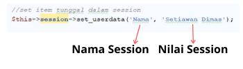 penggunaan method set_usedata()