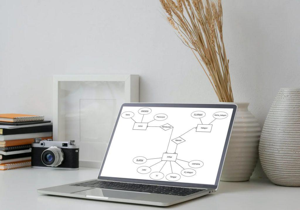 cara membuat diagram ERD secara online