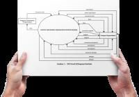 contoh DFD sistem informasi perpustakaan