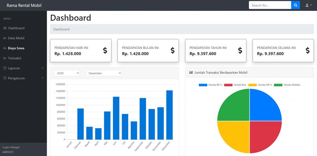 halaman dashboard aplikasi rental mobil