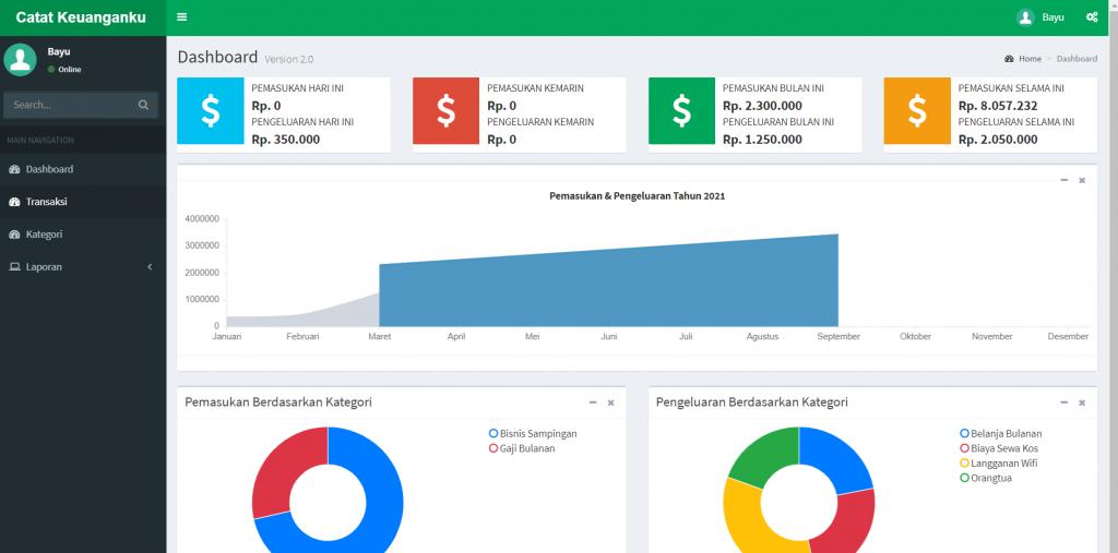 halaman dashboard aplikasi keuangan